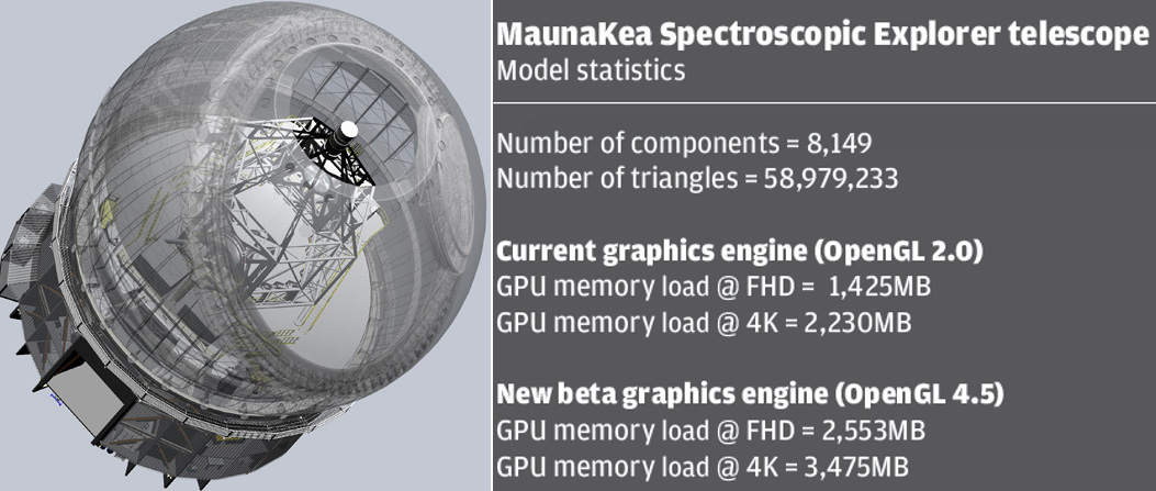 SolidWorks 2019 GPU maunkea telescope data