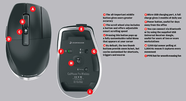 CadMouse Pro Wireless