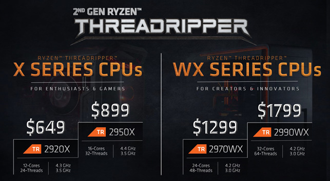 2nd Gen Threadripper