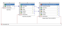 Ansys Workbench 12