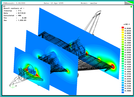 ITI receives three year grant to develop advanced CFD tools - DEVELOP3D