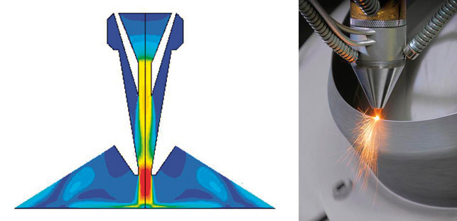 Additive manufacturing thermal simulation