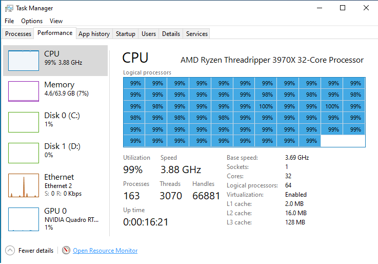Scan WA6000 Viz CPU usage
