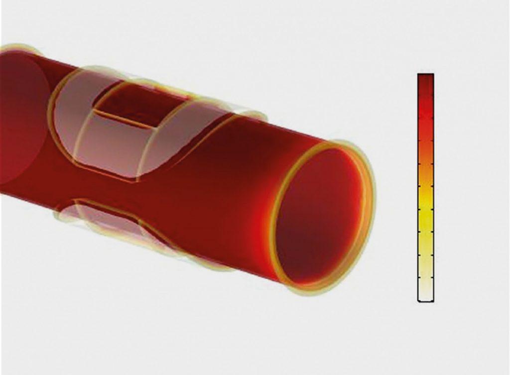 electromagnetic flowmeter testing thermal