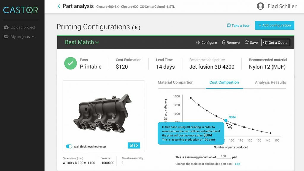 Castor cost comparison additive manufacturing