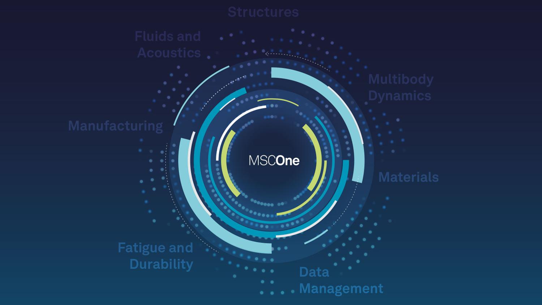 MSCOne main header