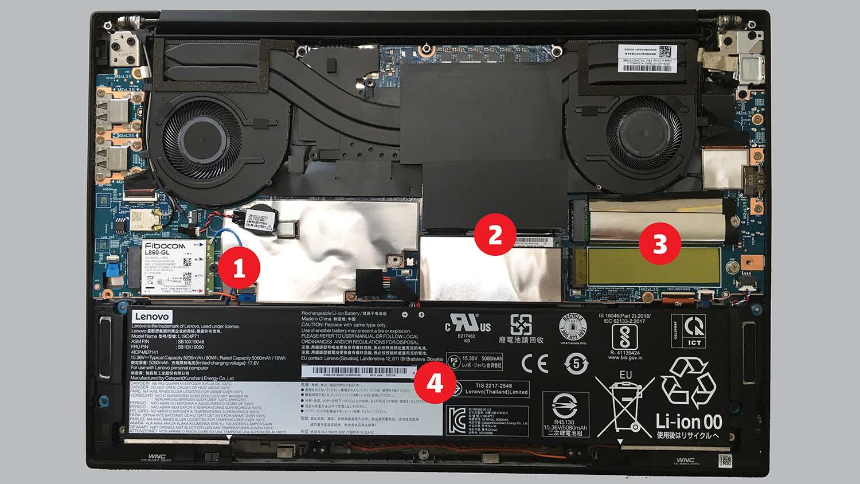 Lenovo Thinkpad P1 specs and performance