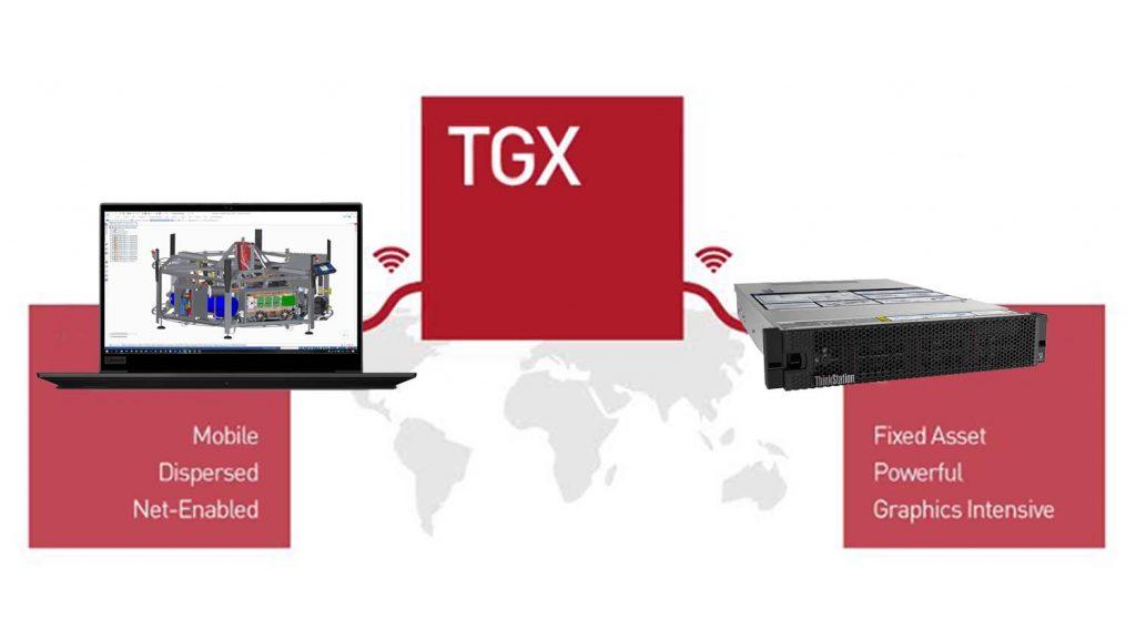 TGX Mechdyne remote boost Lenovo