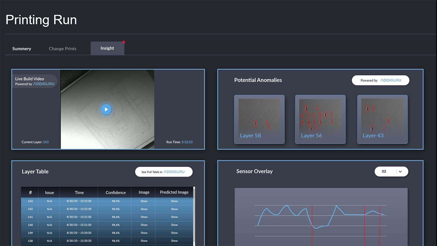 In-Process Monitoring authentise