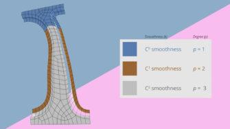 Coreform lattice simulation