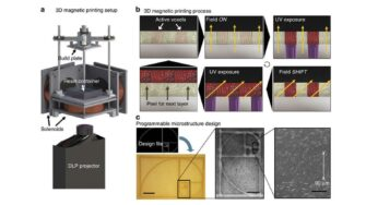 Fortify magnetic-3D-printing-process