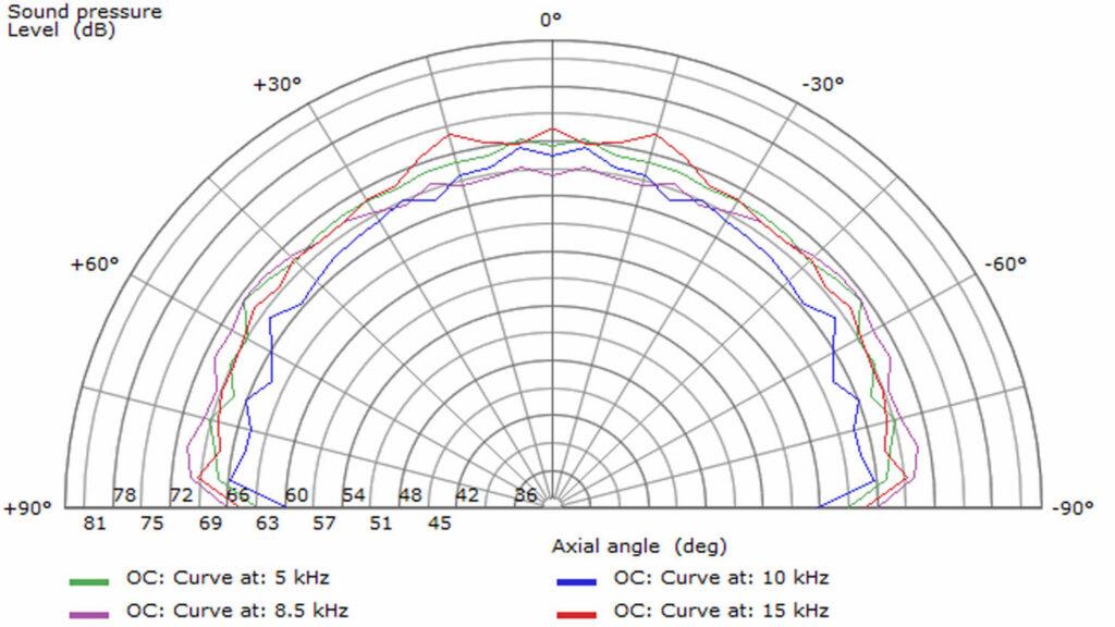 Tectonic Audio