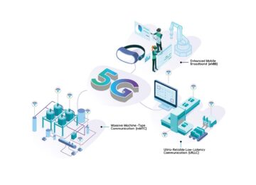 5G-encode how it works